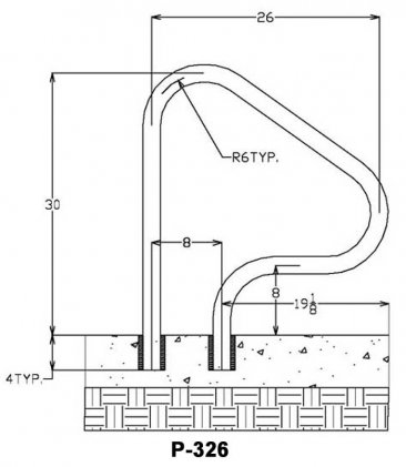 P-326-RTD Pool Rail Measurements