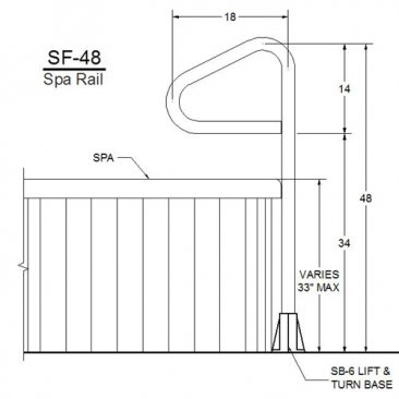 SF-48 Spa Rail Measurements
