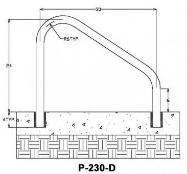 DR-230 Pool Rail Measurements