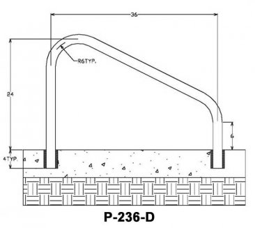 DR-236 Pool Rail Measurements