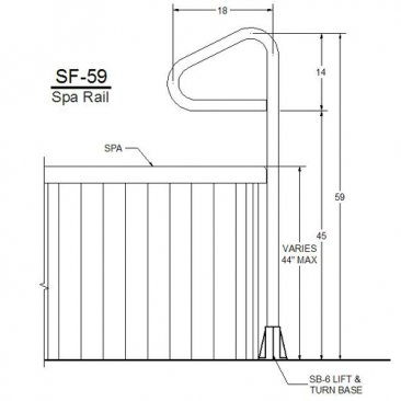 SF-59 Spa Rail Measurements